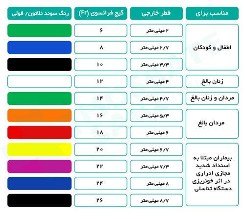 جدول سایزبندی سوند